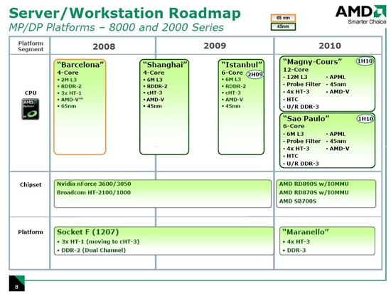 amd_roadmap_server_550