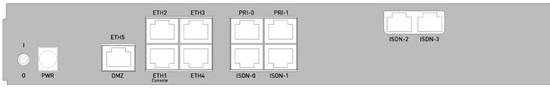 Funkwerk Bintec R4100 achterpaneel