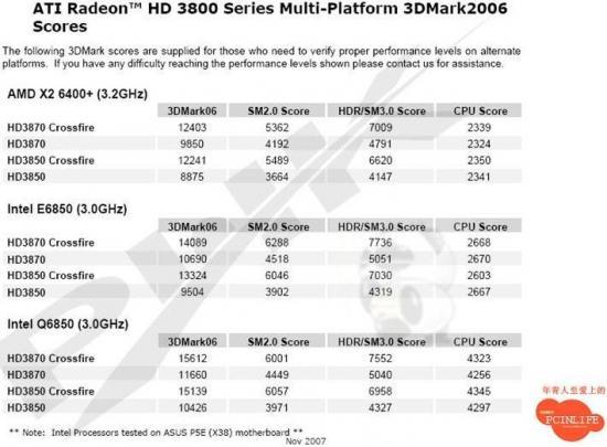Datasheet HD3800 performance