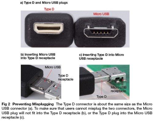 Кабель HDMI-mini HDMI 1.8м Buro DH&R позолоченные контакты ферритовые кольца черный MINIHDMI(M)1.8
