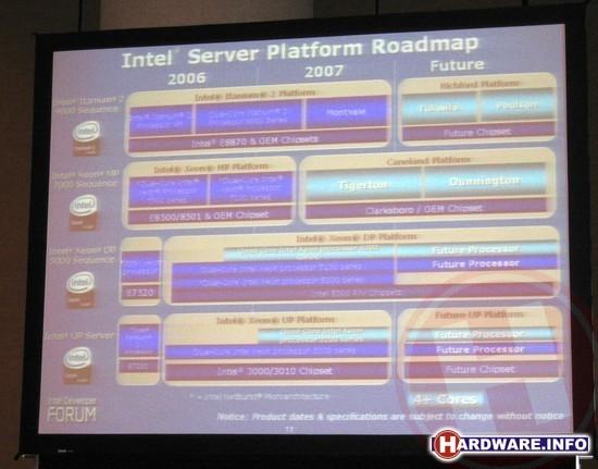 idf06-quadcore-roadmap2