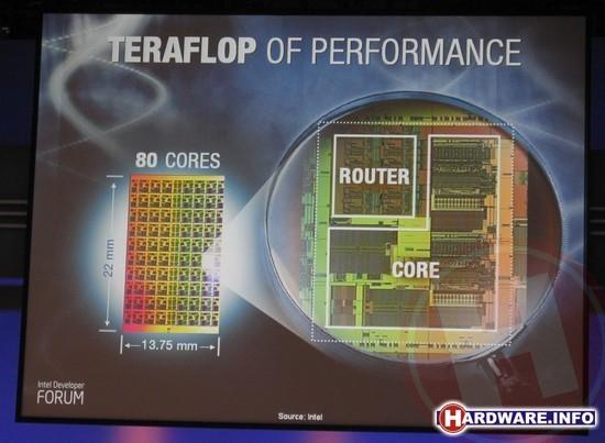 idf06-teraflop-chip2