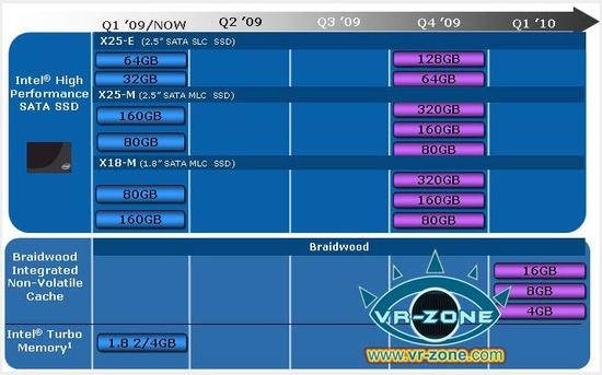 intel_ssd_roadmap_550