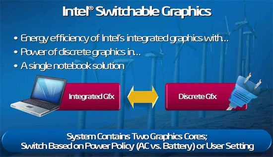 intel_switchable_graphics_550