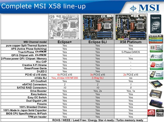 msi_x58_motherboard_lineup_02_550
