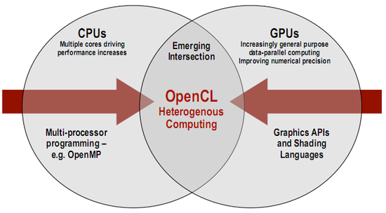 opencl_parallel_550