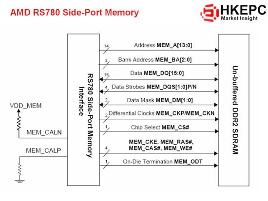 side_port_memory_550