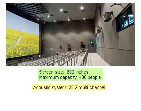 Super Hi Vision bioscoopervaring met 22.2 surround sound