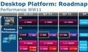 Intel roadmap legt plannen 2011 bloot