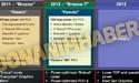 AMD zal klaar zijn voor Windows 8 met Brazos-T platform