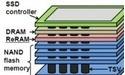 Hybride 'ReRAM'-SSD tot elf keer sneller, bij lager verbruik