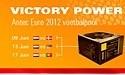 Victory Power: Antec Euro 2012 voetbalpool - winnaars