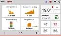 Eneco stelt Toon beschikbaar voor niet-klanten, breidt functionaliteit uit