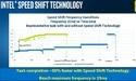 Intel Speed Shift getest, beschikbaar in herfst voor Windows 10