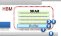 Eerste details HBM 3 en GDDR6 bekendgemaakt