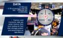 F1 en data hoeveel is dat nu?