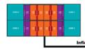 Snelheid Infinity Fabric in Ryzen afhankelijk van geheugen