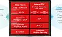 Qualcomm kondigt mid-range Snapdragon 450 SoC aan