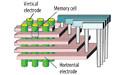 Onderzoekers produceren 3D ReRAM