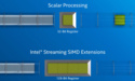 Vanaf Cannonlake krijgen Intels consumenten CPU's AVX512-instructies