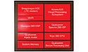 [STS] Qualcomm geeft details Snapdragon 845: focus op camera en AI