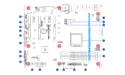Ontwerp en specificaties van drie Asus X470-borden duiken op