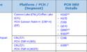 Intel-document bevestigt komst Z390- en X399-chipsets