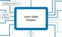 Intel maakt details Z390-chipset bekend: USB 3.1, Wi-Fi en Bluetooth 5.0 ingebouwd