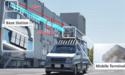 NTT DoCoMo en Mitsubishi behalen 27 Gbps in een auto met 5G
