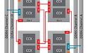 """""""AMD en Microsoft werken aan verbeteren van Windows voor betere prestaties van Threadripper en Epyc"""""""