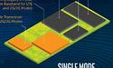MWC: Intel & Fibocom lanceren samen 5G-modem in M.2-formaat