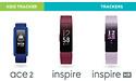 Fitbit lanceert vier nieuwe betaalbare wearables