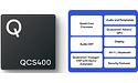 Qualcomm lanceert QCS400 SoC's voor slimme speakers