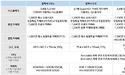 Koreaanse adviesprijs Samsung Galaxy S10 5G duikt op