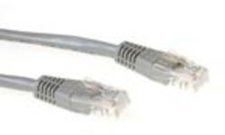 Intronics IB8002