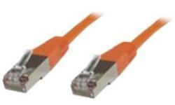 MicroConnect STP602O