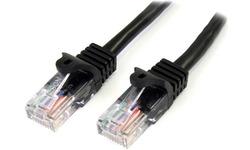 StarTech.com 45PAT2MBK