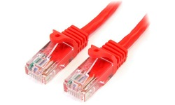 StarTech.com 45PAT2MRD