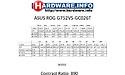 Asus RoG G752VS-GC026T