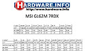MSI GL62M 7RDX-1267NL