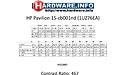 HP Power Pavilion 15-cb001nd (1UZ76EA)