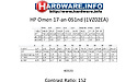 HP Omen 17-an051nd (1VZ02EA)