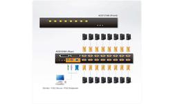 Aten 16-Port PS/2 VGA KVM Switch with Daisy-Chain Port