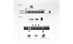 Aten 4-Port HDMI Switch