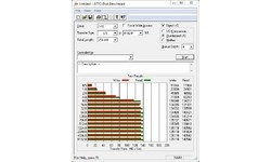 Western Digital Re 1TB (SATA2)