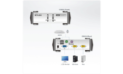 Aten 2-Port PS/2-USB VGA KVM Switch