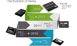 OCZ Vertex 450 512GB