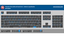 HP Wireless K5510 Keyboard