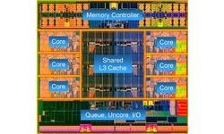 Intel Core i7 4960X Boxed