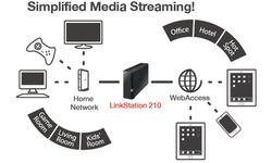Buffalo LinkStation 210 4TB